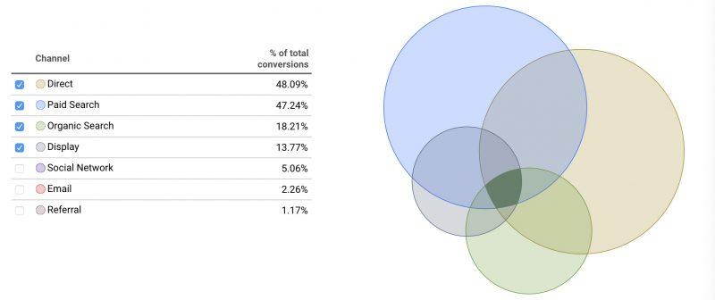 attribution reports adwords