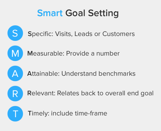smart-goal-graphic